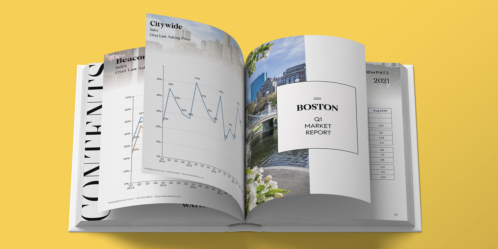 Boston's Q1 Market Report Shows Us How Boston Home Inventory & Prices Were Impacted This Quarter